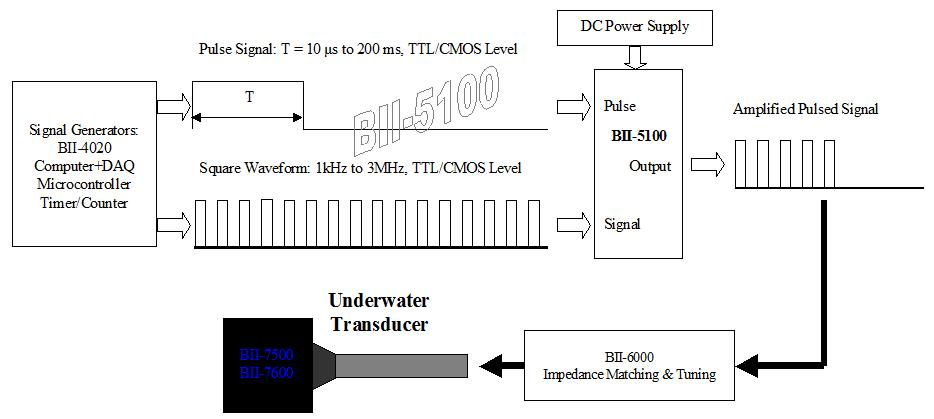sonar transducer wiring diagram for
